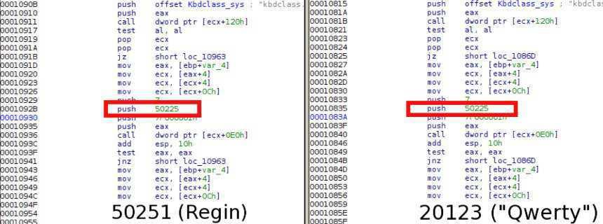 QWERTY, el keylogger desarrollado por la NSA según Kaspersky Lab