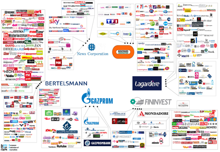 european_media_tycoons1