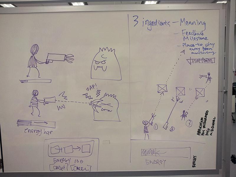 Concept-2-Whiteboard-Prototype